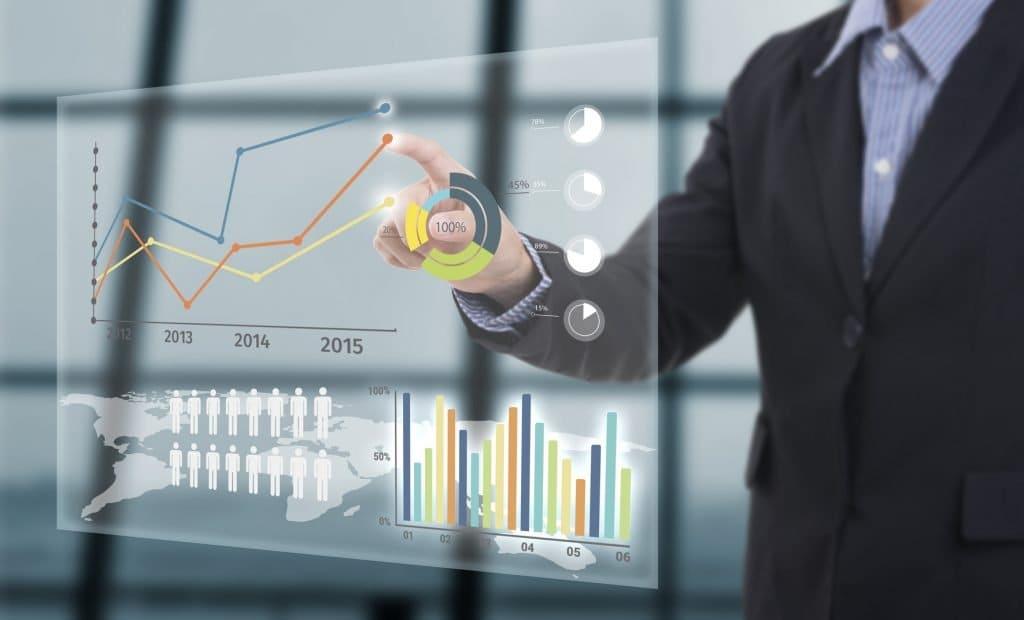 O que são os indicadores de desempenho? 2